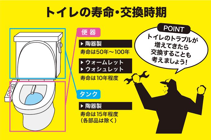 トイレ寿命